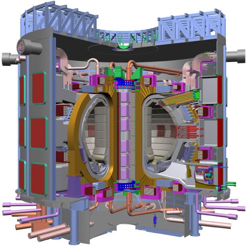 Iter, artifical fusion. ITER is an innovative invention. It is a joint international research and development projects that aims to demonstrate the scientific and technical feasibility of fusion power. The partners in the projects the ITER Parties - are the European Union (represented by EURATOM), Japan, the People's Republic of China, India, the Republic of Korea, the Russion Federation and the USA. ITER will be constructed in Europe, at Cadarache in the South of France. Expectations for results in short term should not be pitched too high. It's a long term project. The device may be operational in 2040.